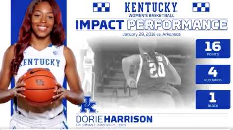 Former Burro, Dorie Harrison ('17) is named SEC Freshman of Week