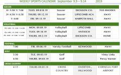 Burro Score Blitz: Week 3