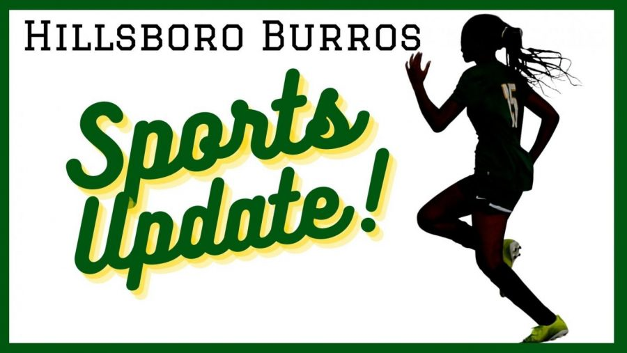 Week 2 Sports Wrap-Up: Lady Burros Soccer opens new multi-use facility with win